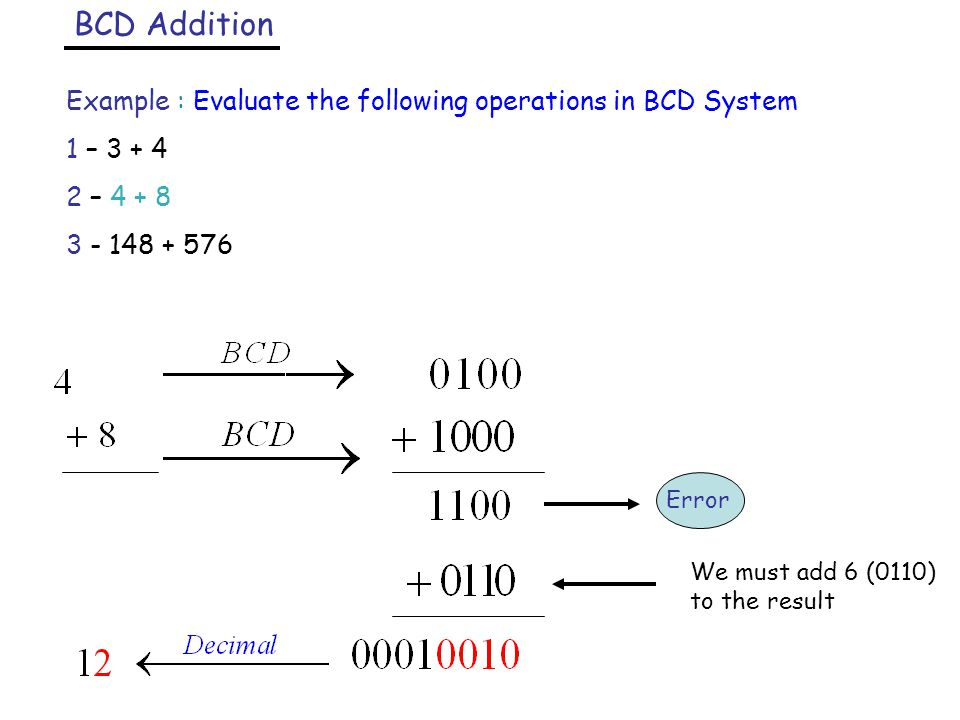 BCD Addition Example : Evaluate the following operations in BCD System
