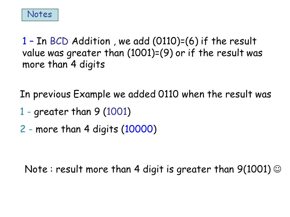 In previous Example we added 0110 when the result was