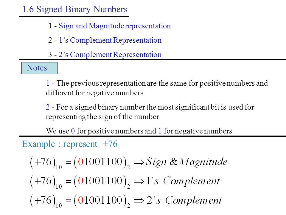 1.6 Signed Binary Numbers Example : represent +76 Notes