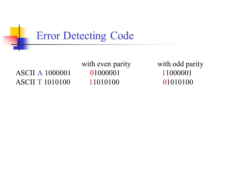 Error Detecting Code with even parity with odd parity