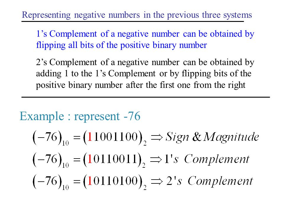 Representing negative numbers in the previous three systems