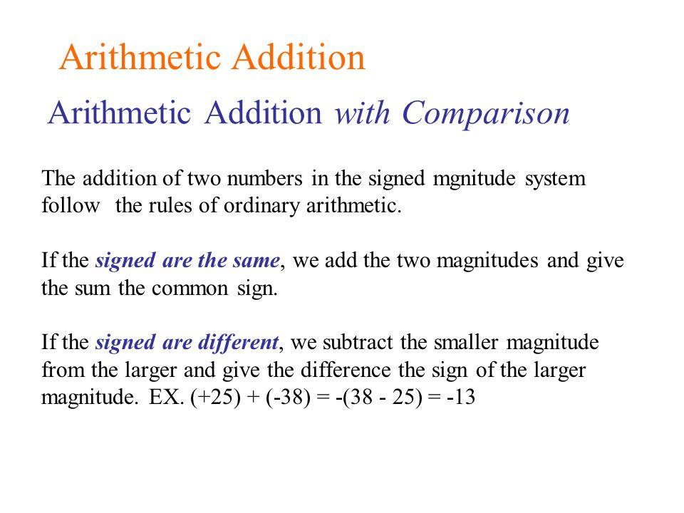 Arithmetic Addition with Comparison