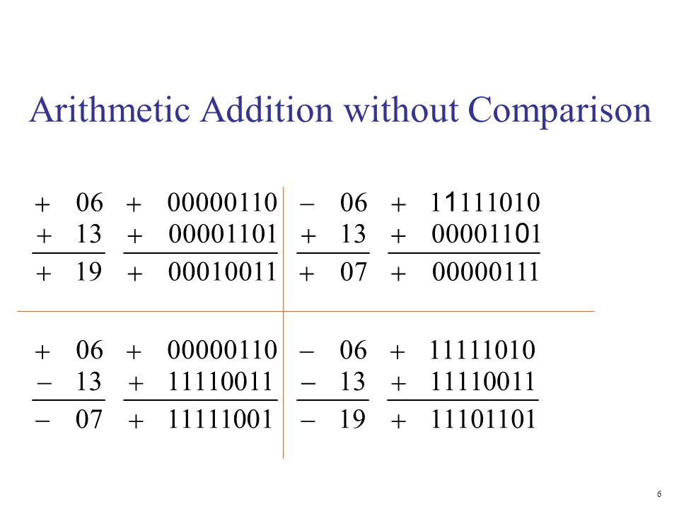 Arithmetic Addition without Comparison