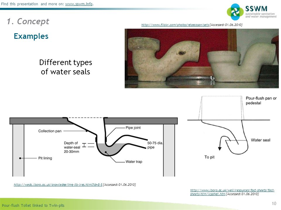 Pour flush toilets linked to twin pits ppt video online for Different type of water