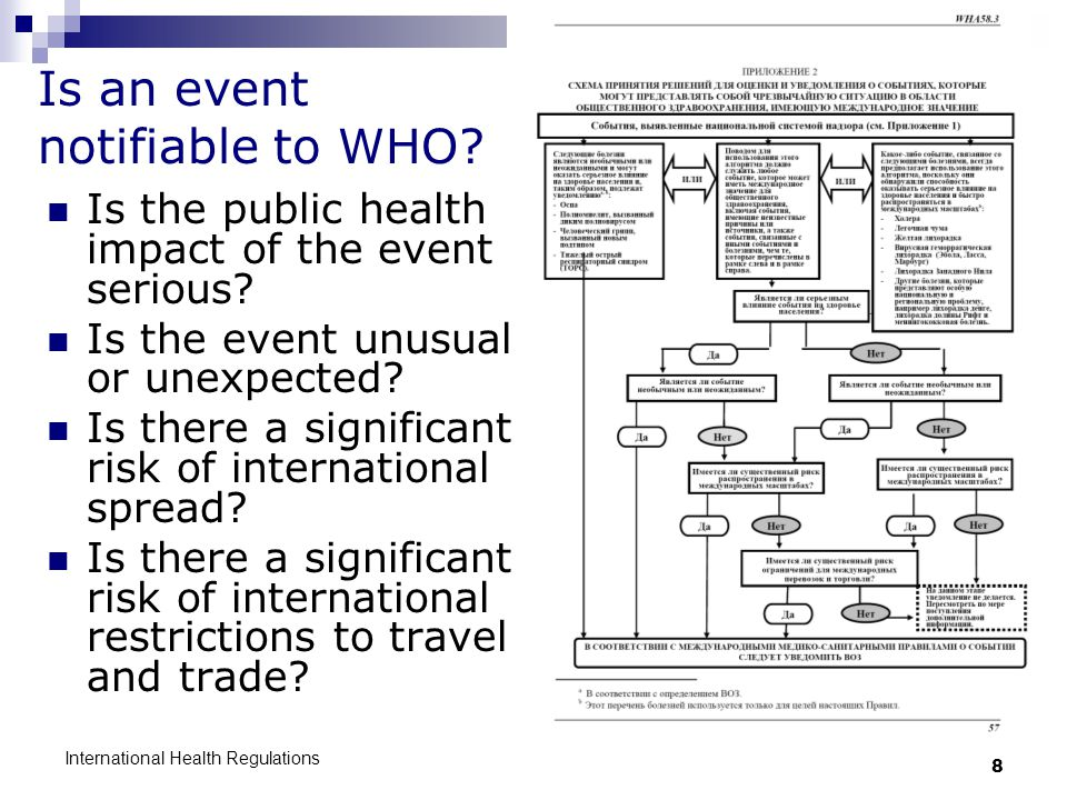 Is an event notifiable to WHO