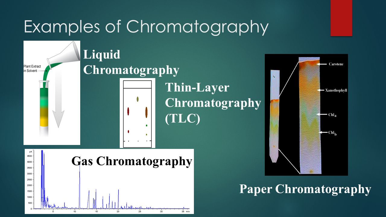 purification and thin layer chromatographic analysis of Esterification reaction: the synthesis and purification of 2-acetoxybenzoic acid and subsequent analysis of the pure product (acetylsalicylic acid ) via thin-layer.