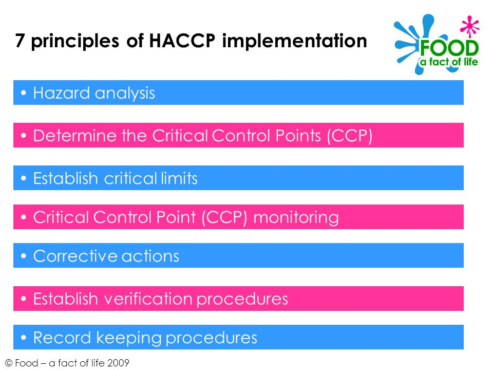 7 principles of HACCP implementation