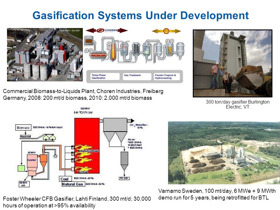 Gasification Systems Under Development