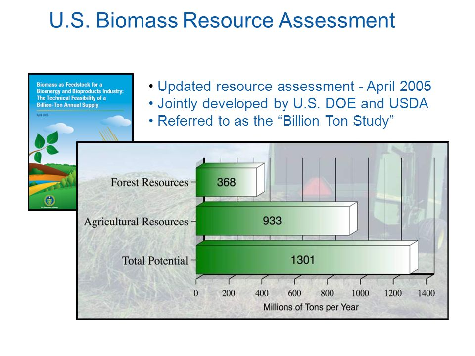 U.S. Biomass Resource Assessment