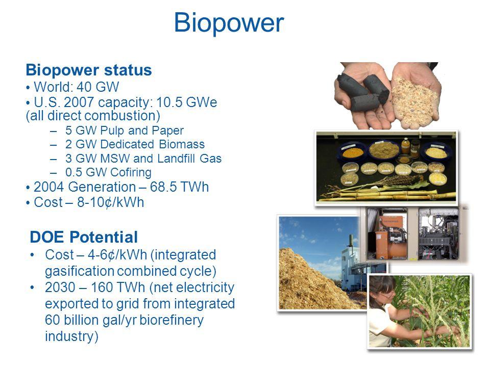 Biopower Biopower status DOE Potential World: 40 GW