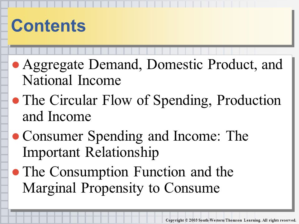 Contents Aggregate Demand, Domestic Product, and National Income