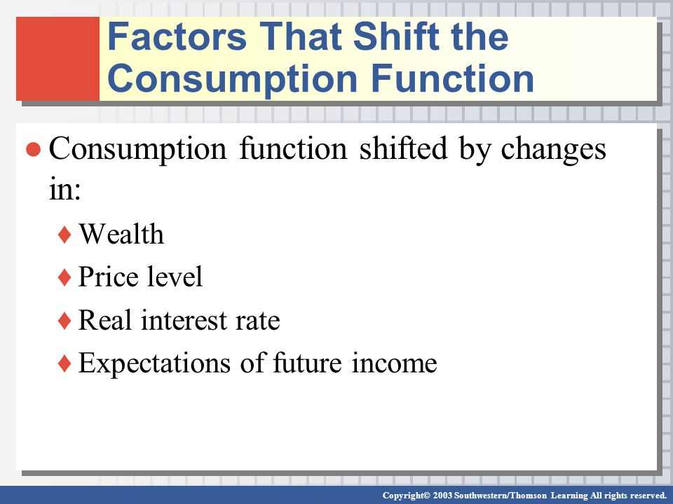 Factors That Shift the Consumption Function
