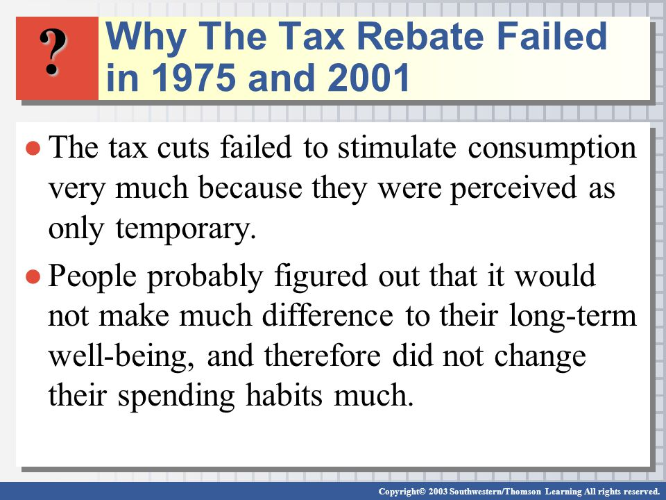 Why The Tax Rebate Failed in 1975 and 2001