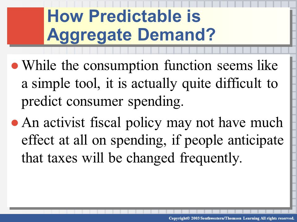 How Predictable is Aggregate Demand