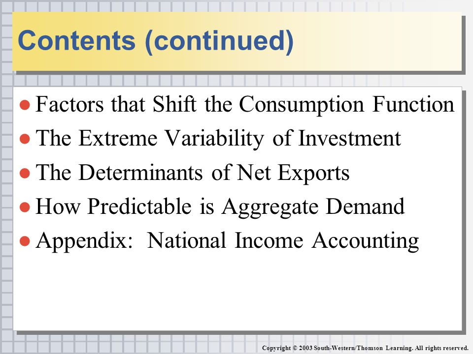 Contents (continued) Factors that Shift the Consumption Function