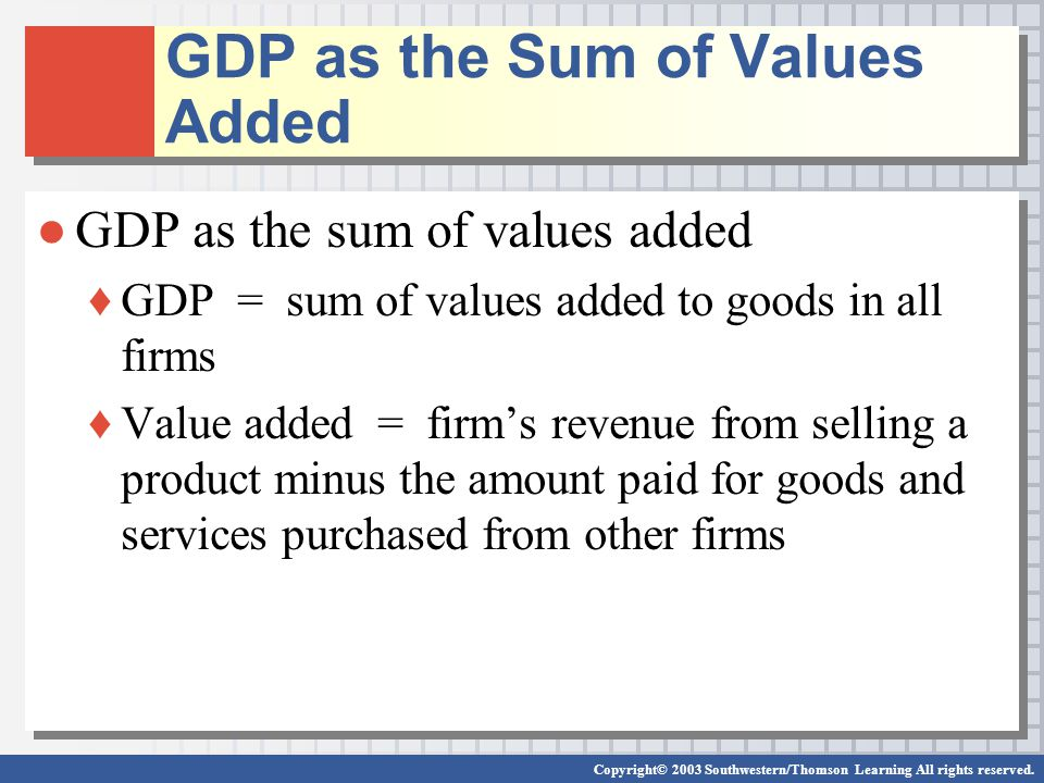 GDP as the Sum of Values Added