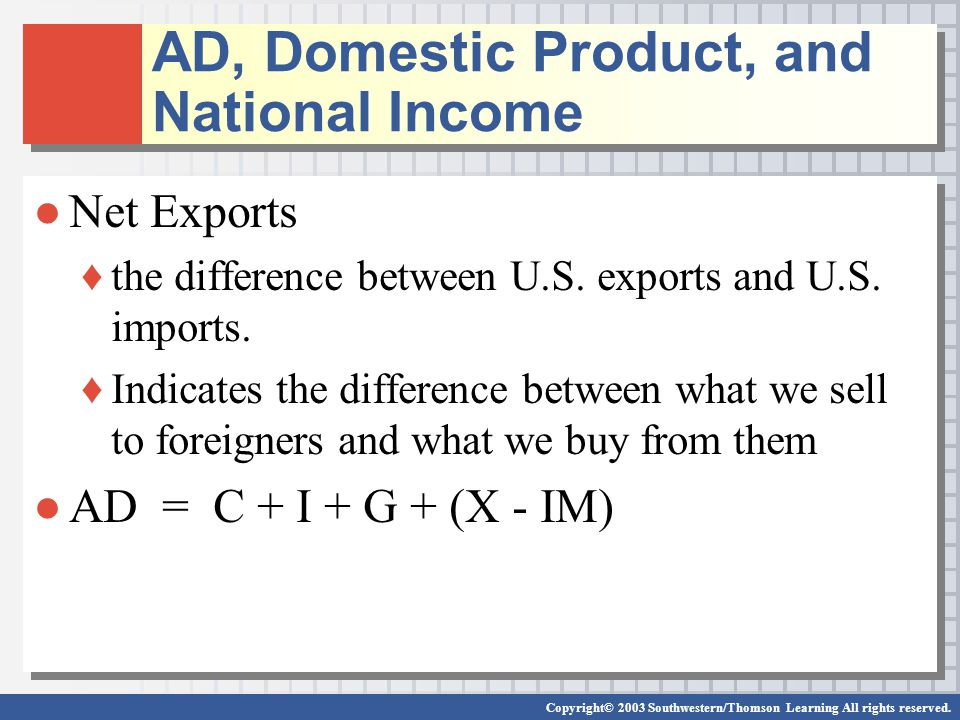 and the Powerful Consumer - ppt video online download