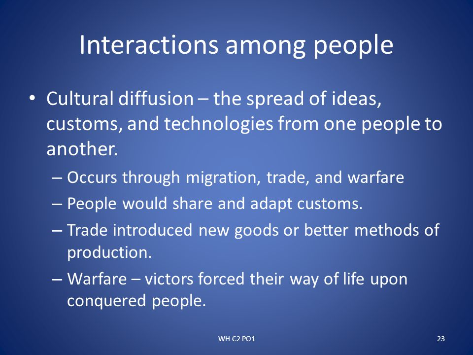 Interactions among people