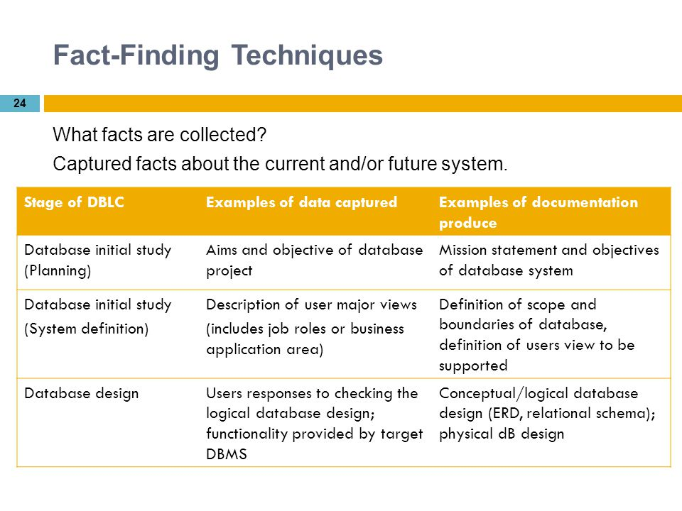 fact finding techniques Read this essay on fact finding techniques come browse our large digital warehouse of free sample essays get the knowledge you need in order to.