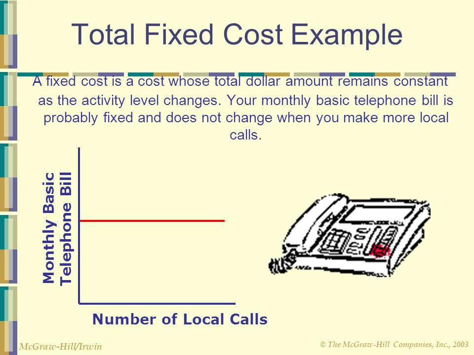 Cost terms concepts and classifications ppt download for Total cost to build a house