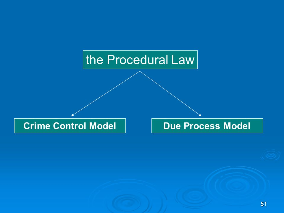 "due process model The criminal justice process has two classic models: the crime control model and the due process model the due process model, equated to an ""obstacle course"", emphasizes that those accused."