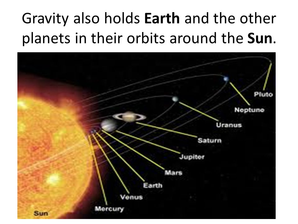 what keeps the planets and moons in orbit - photo #20