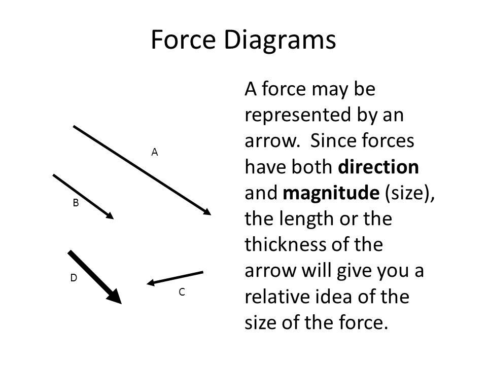 force daigrams An object is said to be moving in uniform circular motion when it maintains a constant speed while traveling in a circle remember that since acceleration is a vector quantity comprised of both magnitude and direction, objects can accelerate in.
