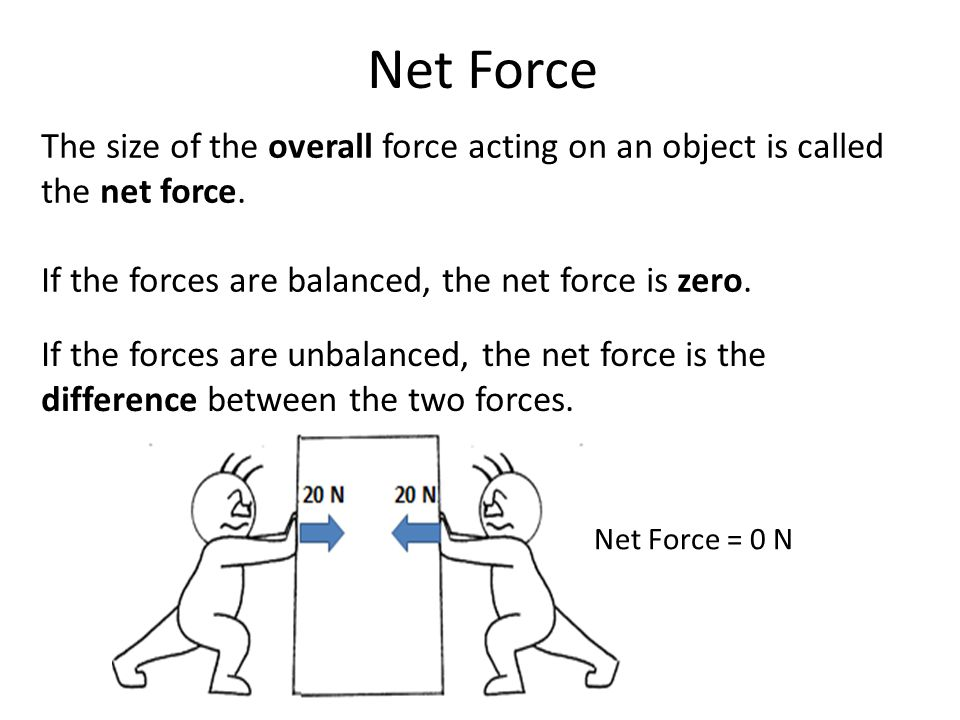 Net Force Problems Worksheet Pixelpaperskin – Net Force Worksheet