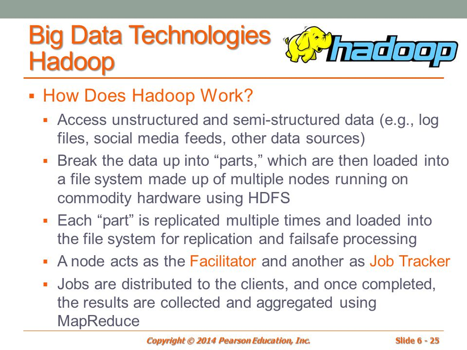 Apache Hadoop MapReduce (Pseudo-Distributed mode)- Part 2
