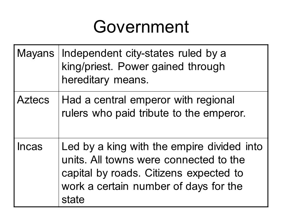 Government Mayans. Independent city-states ruled by a king/priest. Power gained through hereditary means.