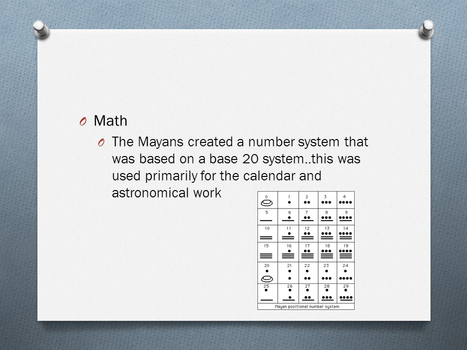 Math The Mayans created a number system that was based on a base 20 system..this was used primarily for the calendar and astronomical work.