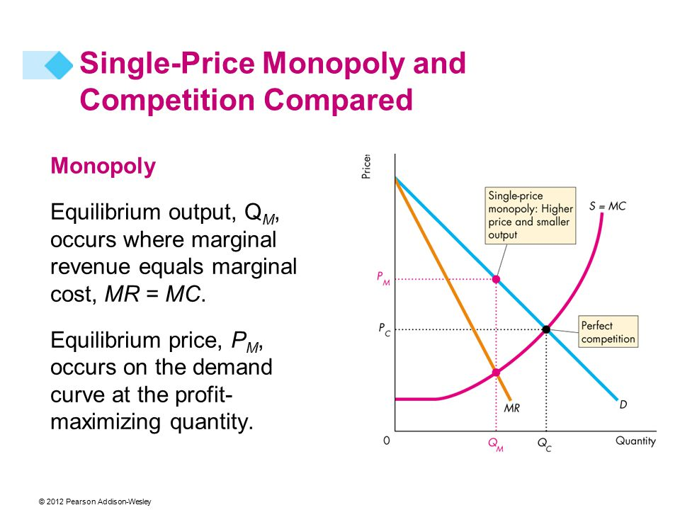 monopolist equilibrium with zero marginal cost Ules, with zero extraction costs, monopoly prices and competitive equilibrium  prices will in fact be  price, discounted marginal revenue next period exceeds.