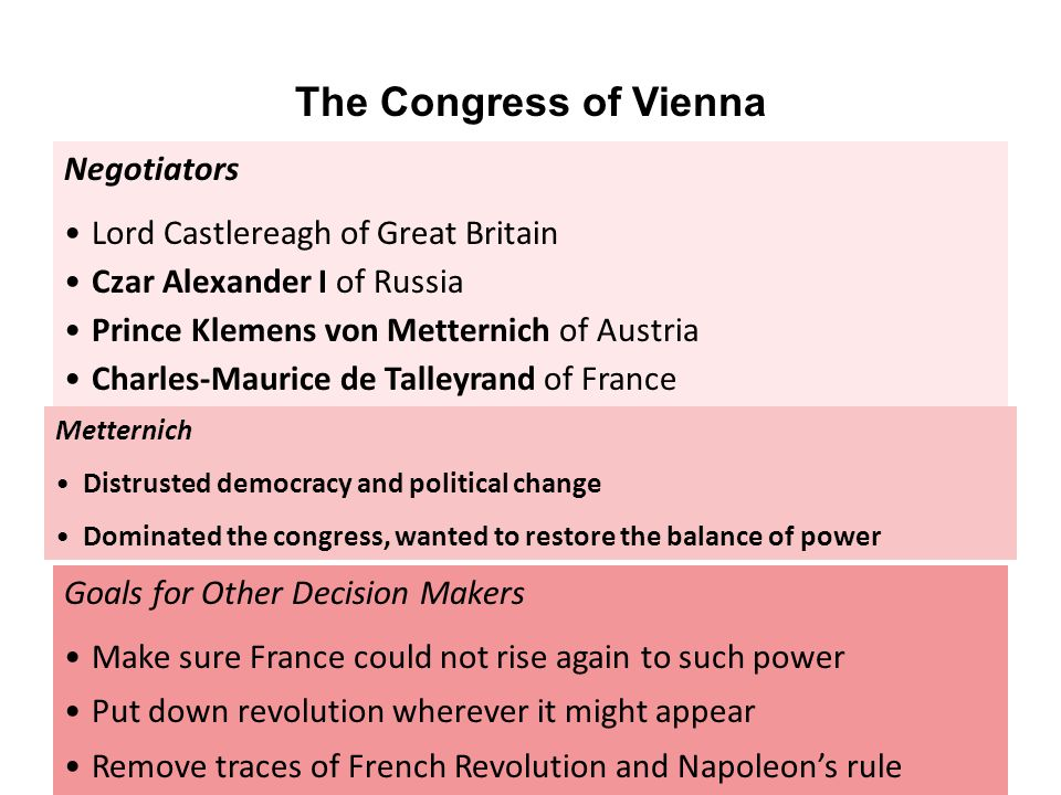 an analysis of the topic of the congress of vienna Of the recent works on the congress of vienna published to coincide with the gripping and eminently readable analysis of the wider political-cultural.