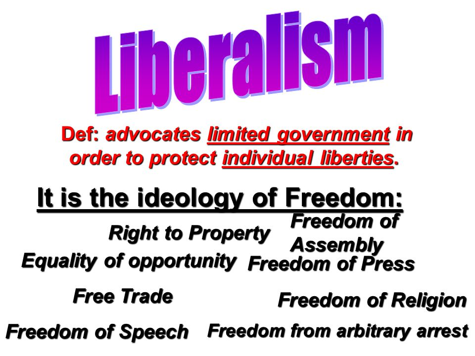 liberalism ideology in england The politics of welfare government this is fused with a model of liberal democracy including the formally christian united kingdom.
