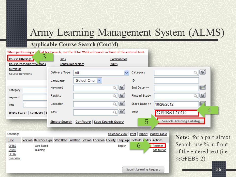 Alms Help Desk Number By Pre Deployment Training Requirements For Gfebs Provisioning Ppt