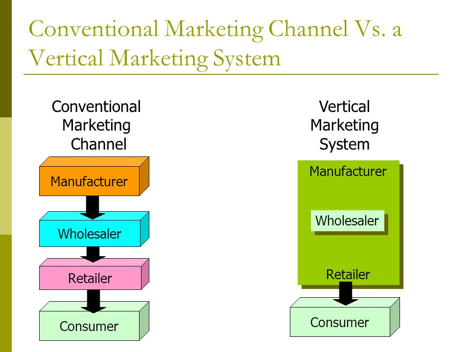 different conventional and vertical marketing system Challenges to the vertical marketing system  knowledge than are traditional  resellers in such  ences for specific types of vertical triads that consist of sup.