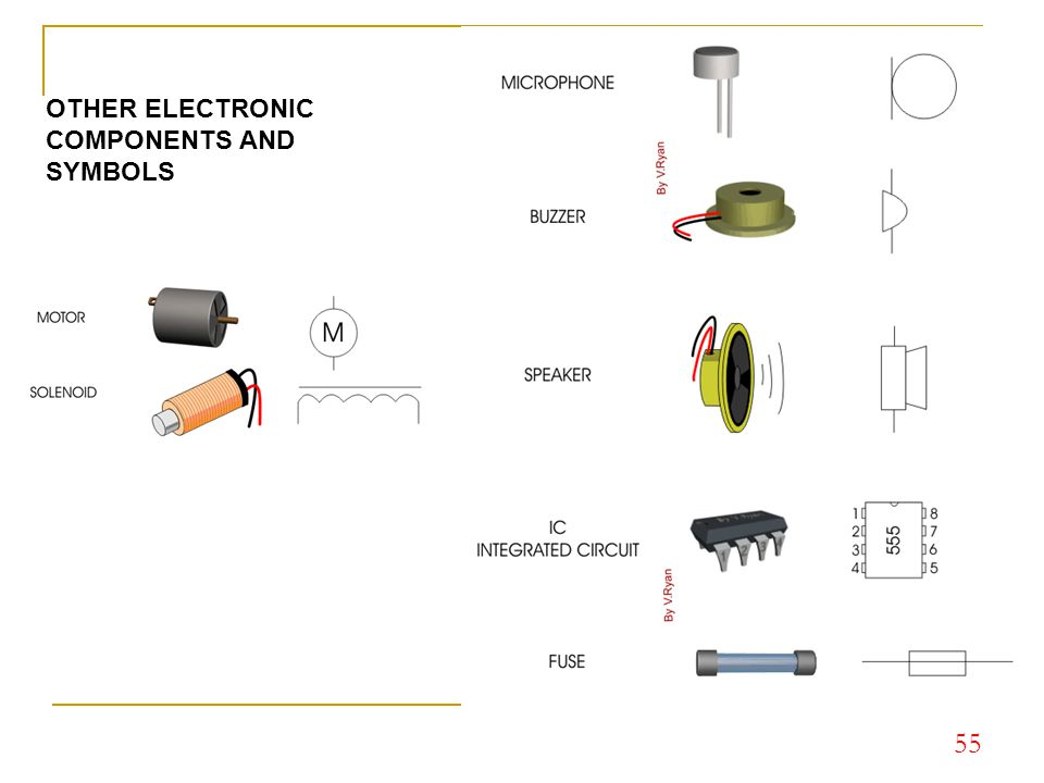 Great Different Electronic Components And Their Symbols Photos ...