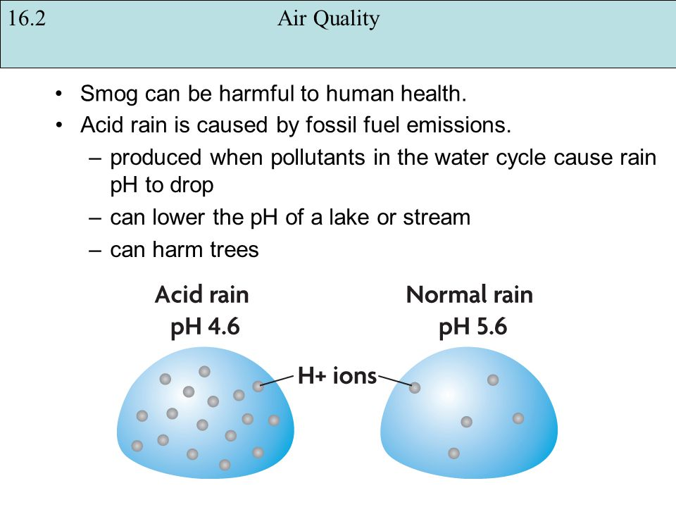 16.2 Air Quality Smog can be harmful to human health. Acid rain is caused by fossil fuel emissions.