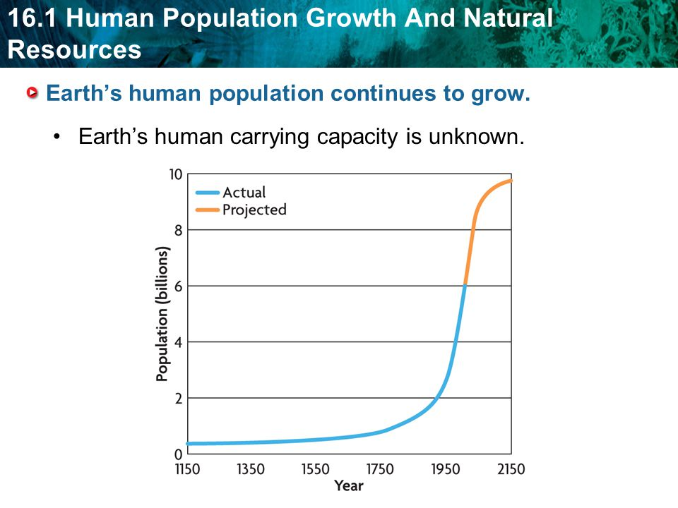 the effect of human population growth on resources Population and water resources  if projected withdrawals to meet population growth exceed the ability of the water sources that may be called upon to meet them .