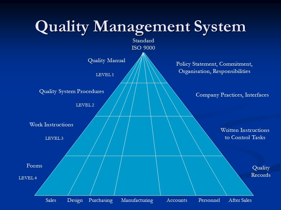 Iso 9000 Introduction Imran Hussain Ppt Video Online
