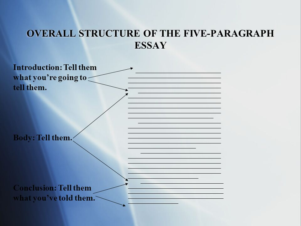 traditional five paragraph essay How to write a five paragraph essay five paragraph essays are a common assignment throughout your school career, especially in high school and college.