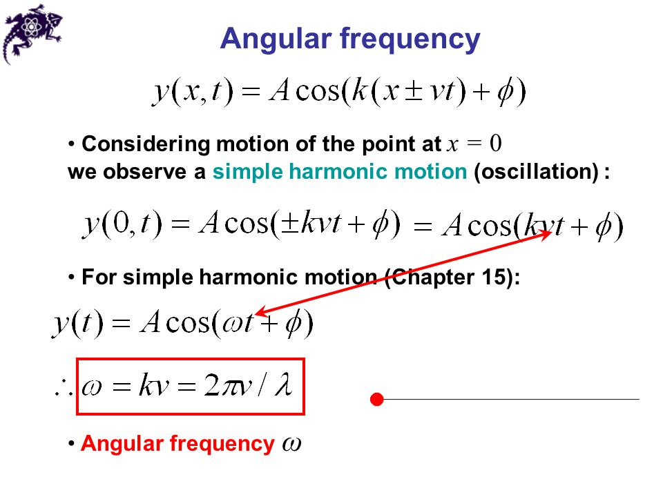 Angular Frequency Formula Chapters 16 –...