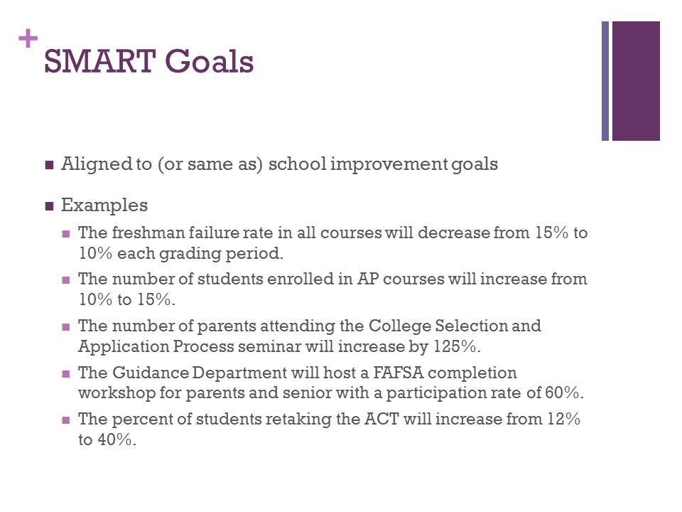 college goals examples Massachusetts postsecondary transition planning: goals example sheet examples of postsecondary goals for the vision at a four year college goal focus - self advocacy skills: in order to be successful in college.