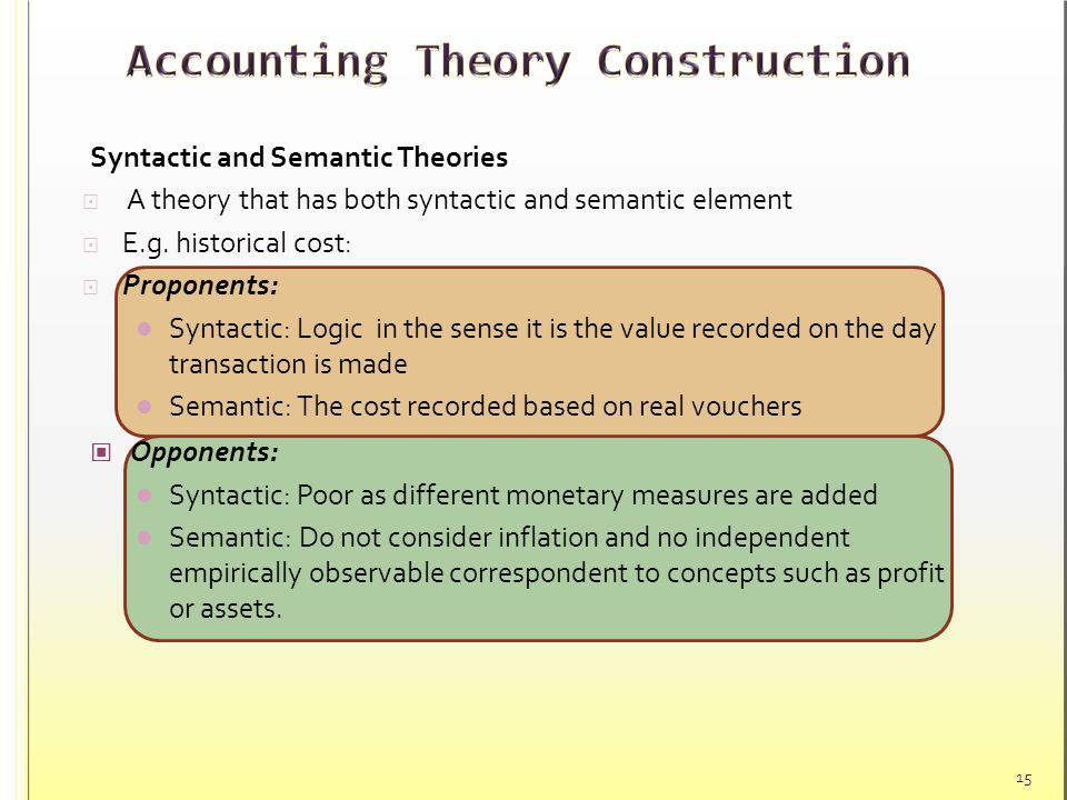 accounting theories Critical accounting theorists sometimes miss the value of philosophical  developments relevant to their area because they try to apply conclusions without .