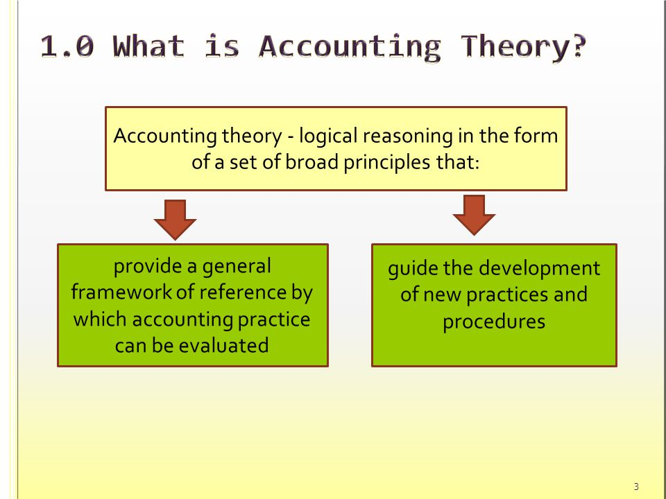 History of accounting