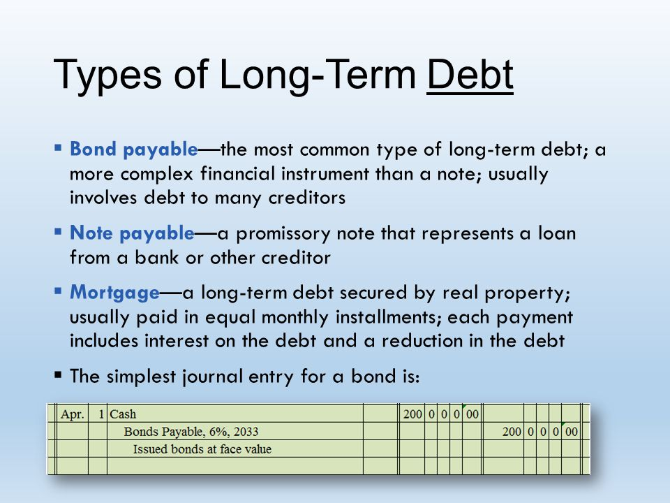 Bonds long term liabilities ppt video online download for What type of loan to buy land