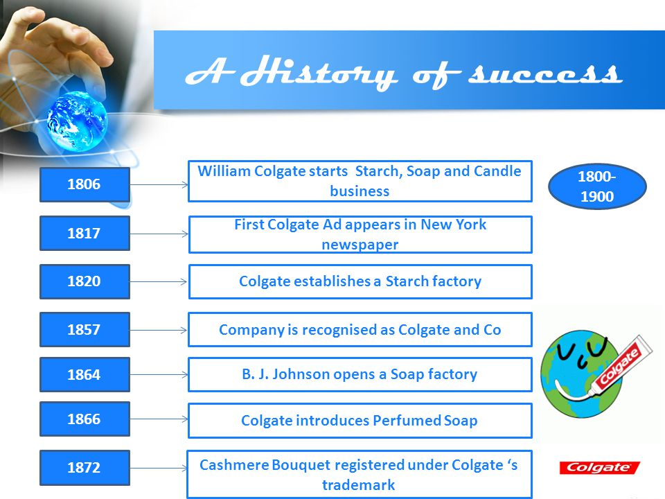 history of the william colgate company Colgate-palmolive 38k likes the colgate-palmolive company is an american worldwide consumer products company focused on the production, distribution.