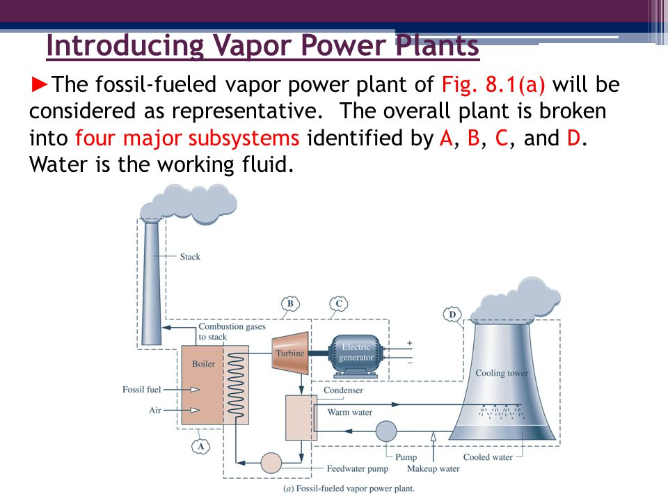 analysis of a vapor power plant Energy and exergy analysis of supercritical rankine cycle  mohammad nawaz khan, mmhasan, mohd  and exergoeconomic analysis for the hamedan steam power plant.