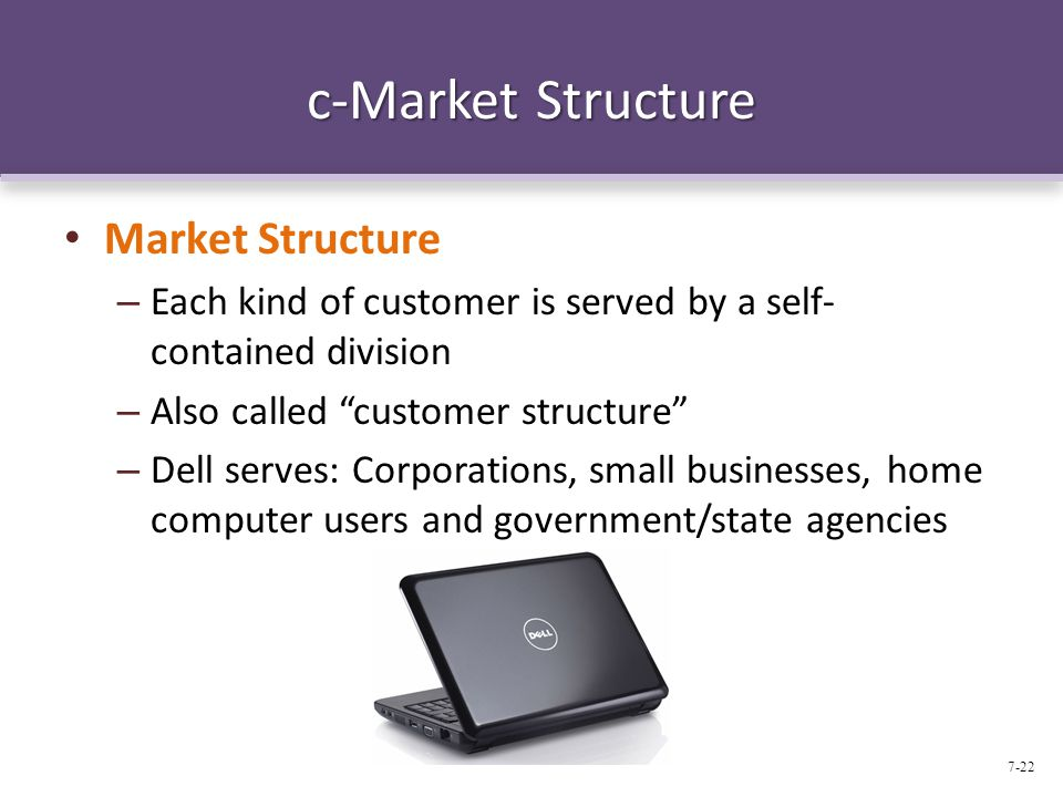 fedex market structure Fedex market structure and differations  fedex corporation is a market structure of an oligopoly they have control over the supply of a commodity is held by a.