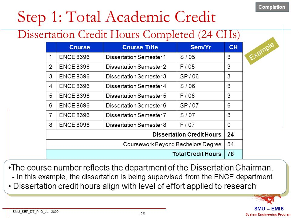 29 steps dissertation Friday, june 29, 1:30 pm to 3:00 pm thursday, july 5,  the content of your thesis/dissertation does not have to be finalized by this deadline,.